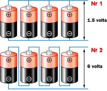 rodzaje baterii